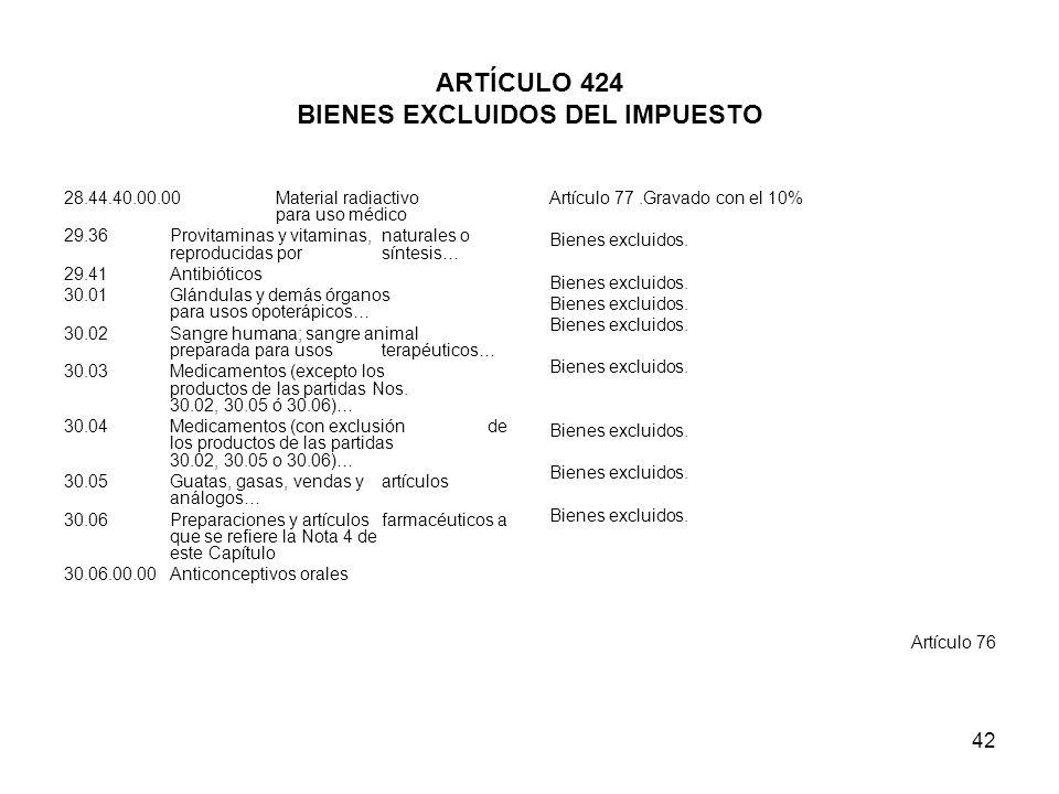 42 ARTÍCULO 424 BIENES EXCLUIDOS DEL IMPUESTO 28.44.40.00.00 Material radiactivo para uso médico 29.36Provitaminas y vitaminas, naturales o reproducid