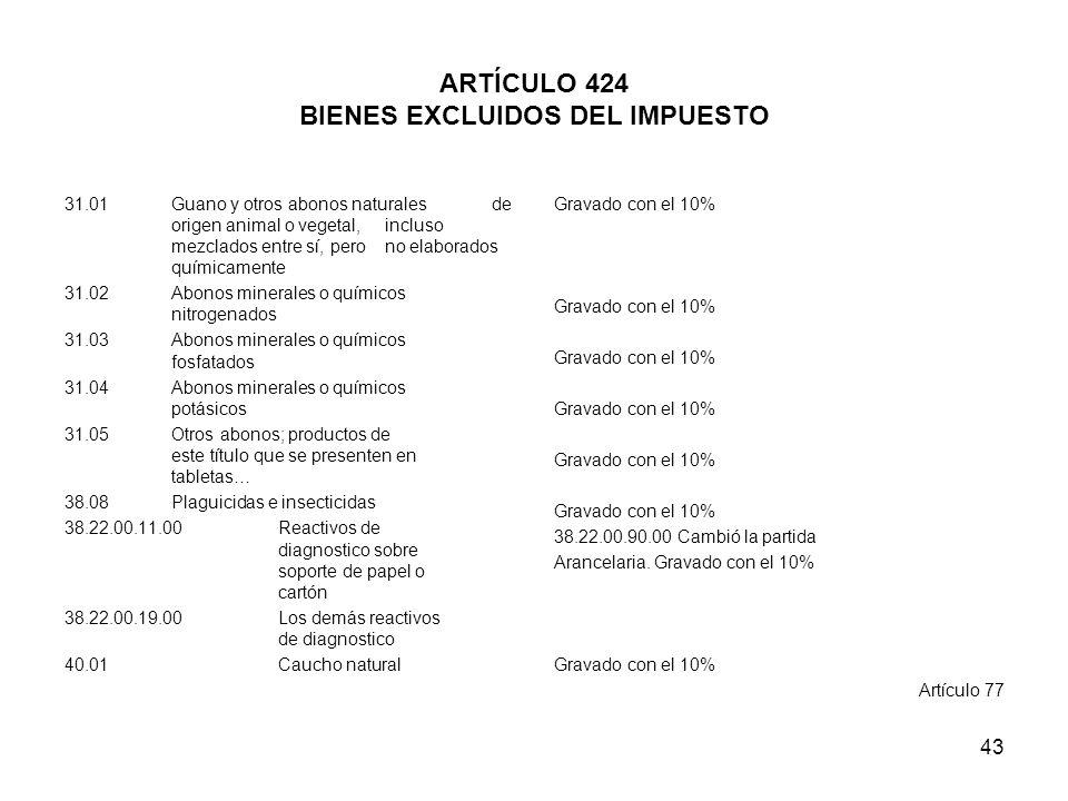 43 ARTÍCULO 424 BIENES EXCLUIDOS DEL IMPUESTO 31.01Guano y otros abonos naturales de origen animal o vegetal, incluso mezclados entre sí, pero no elab