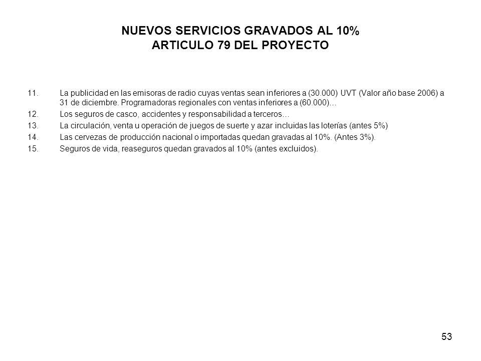53 NUEVOS SERVICIOS GRAVADOS AL 10% ARTICULO 79 DEL PROYECTO 11.La publicidad en las emisoras de radio cuyas ventas sean inferiores a (30.000) UVT (Va