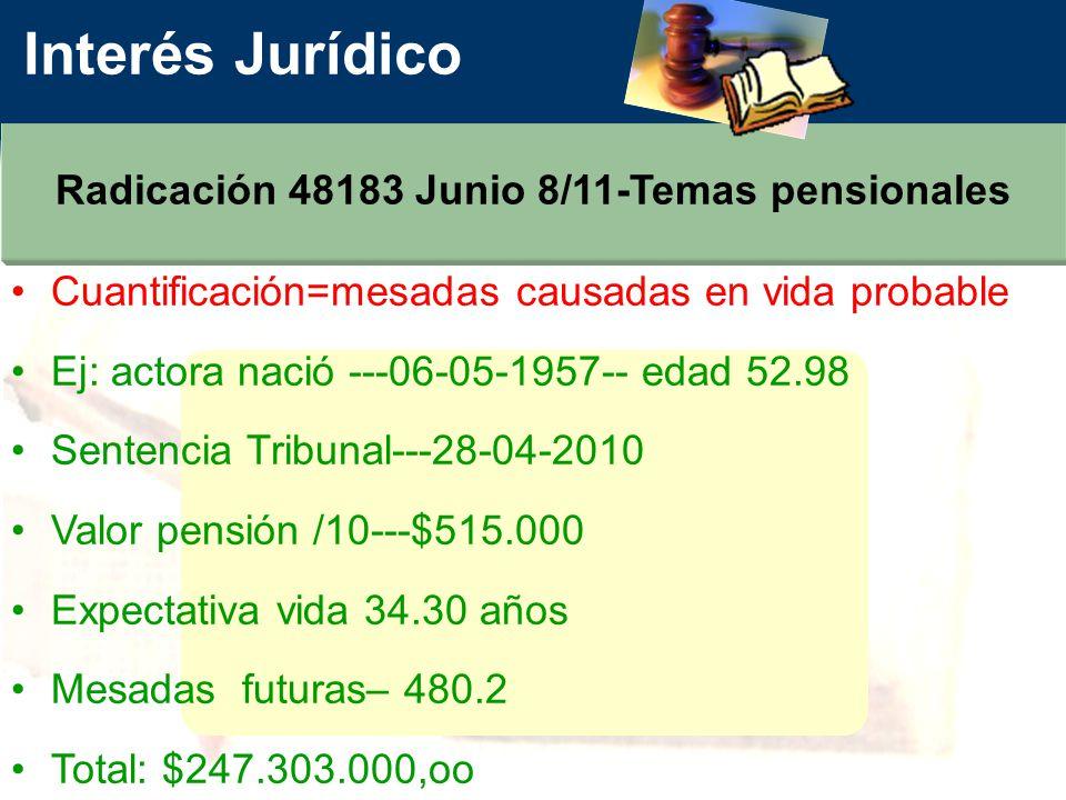 Interés Jurídico Radicación 48183 Junio 8/11-Temas pensionales Cuantificación=mesadas causadas en vida probable Ej: actora nació ---06-05-1957-- edad 52.98 Sentencia Tribunal---28-04-2010 Valor pensión /10---$515.000 Expectativa vida 34.30 años Mesadas futuras– 480.2 Total: $247.303.000,oo