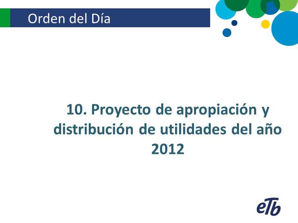 Orden del Día 10. Proyecto de apropiación y distribución de utilidades del año 2012
