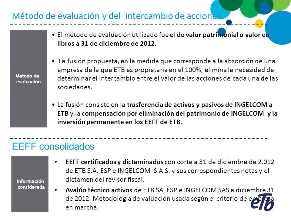 Método de evaluación y del intercambio de acciones El método de evaluación utilizado fue el de valor patrimonial o valor en libros a 31 de diciembre de 2012.