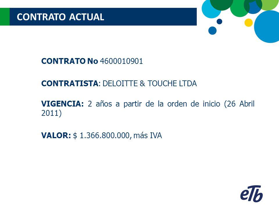 CONTRATO No 4600010901 CONTRATISTA: DELOITTE & TOUCHE LTDA VIGENCIA: 2 años a partir de la orden de inicio (26 Abril 2011) VALOR: $ 1.366.800.000, más IVA CONTRATO ACTUAL