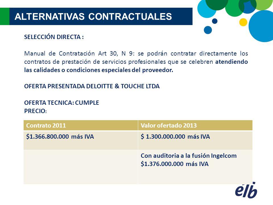ALTERNATIVAS CONTRACTUALES SELECCIÓN DIRECTA : Manual de Contratación Art 30, N 9: se podrán contratar directamente los contratos de prestación de servicios profesionales que se celebren atendiendo las calidades o condiciones especiales del proveedor.