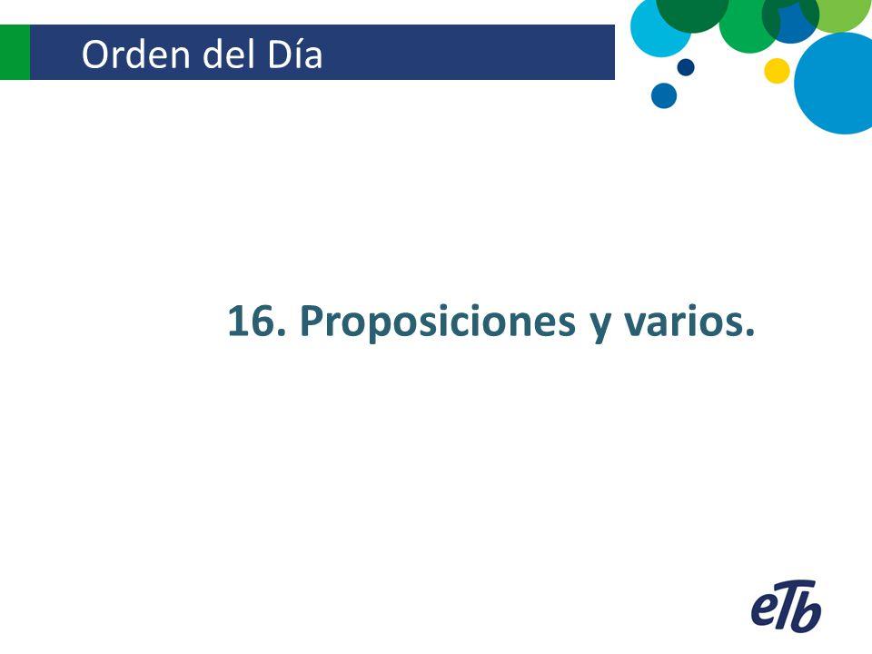 Orden del Día 16. Proposiciones y varios.
