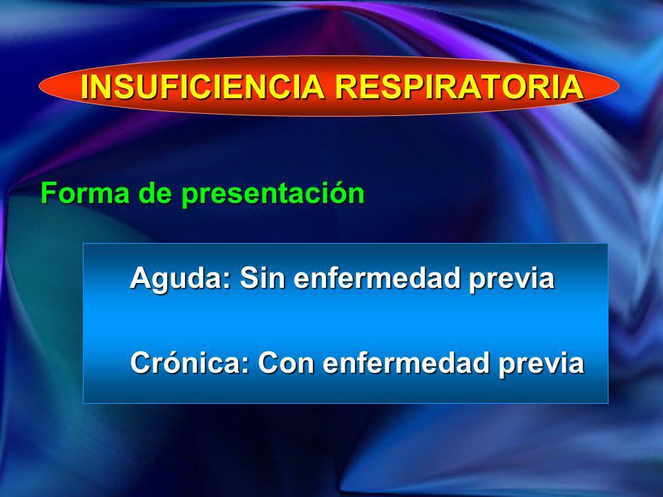 INSUFICIENCIA RESPIRATORIA Forma de presentación Aguda: Sin enfermedad previa Aguda: Sin enfermedad previa Crónica: Con enfermedad previa Crónica: Con