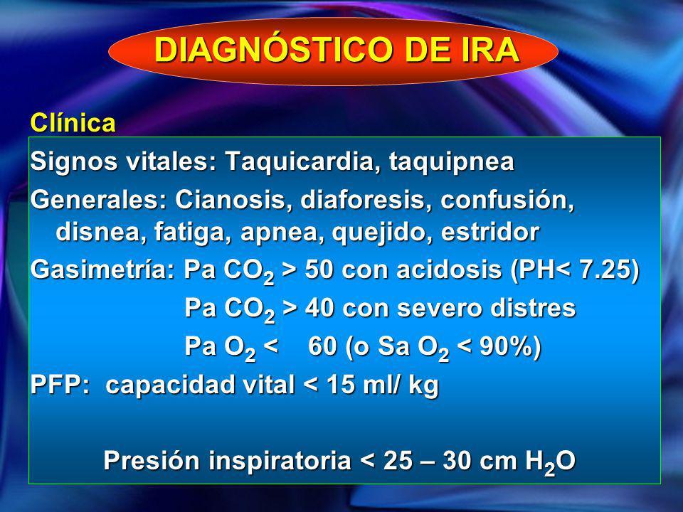 DIAGNÓSTICO DE IRA Clínica Signos vitales: Taquicardia, taquipnea Generales: Cianosis, diaforesis, confusión, disnea, fatiga, apnea, quejido, estridor