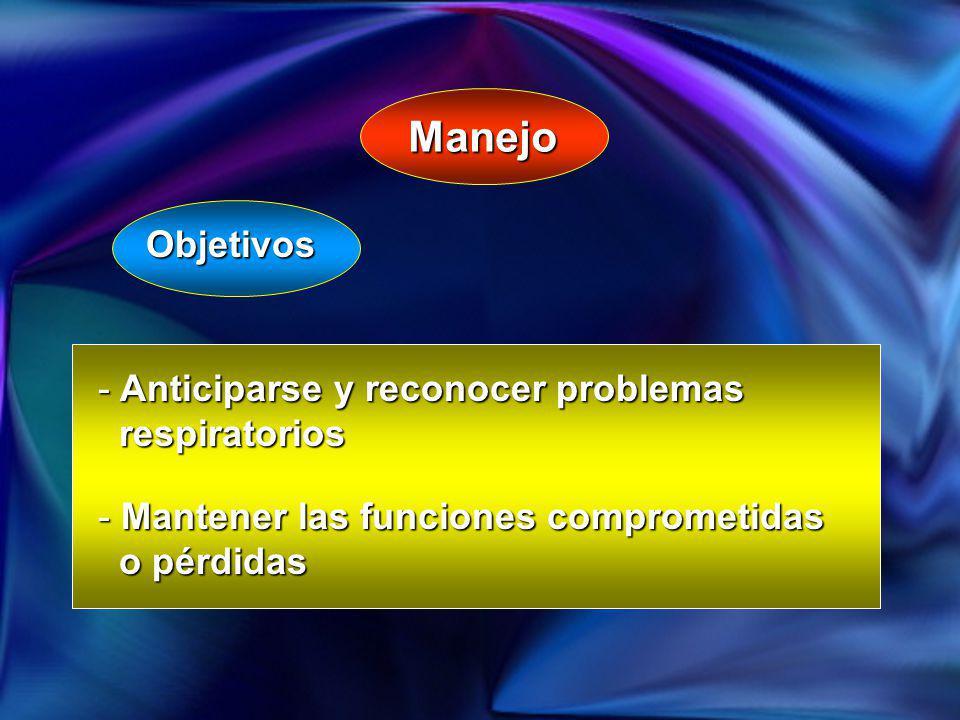 Manejo Objetivos - Anticiparse y reconocer problemas respiratorios respiratorios - Mantener las funciones comprometidas o pérdidas o pérdidas