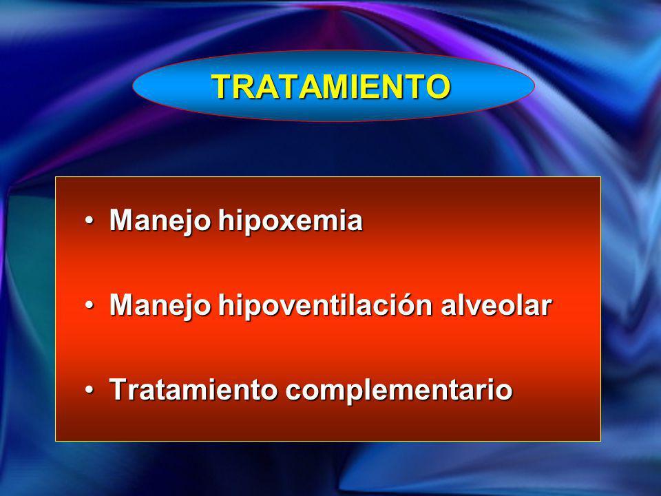 TRATAMIENTO Manejo hipoxemiaManejo hipoxemia Manejo hipoventilación alveolarManejo hipoventilación alveolar Tratamiento complementarioTratamiento comp