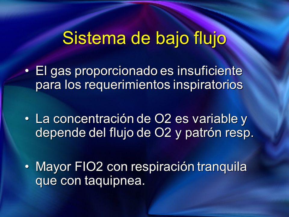 Sistema de bajo flujo El gas proporcionado es insuficiente para los requerimientos inspiratoriosEl gas proporcionado es insuficiente para los requerim