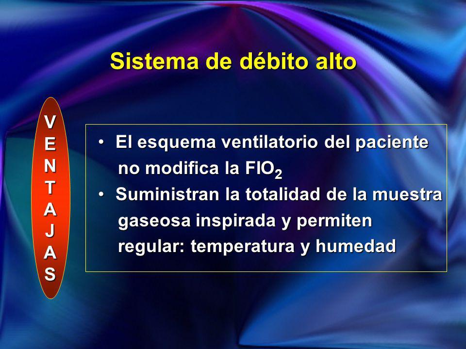 Sistema de débito alto El esquema ventilatorio del pacienteEl esquema ventilatorio del paciente no modifica la FIO 2 no modifica la FIO 2 Suministran