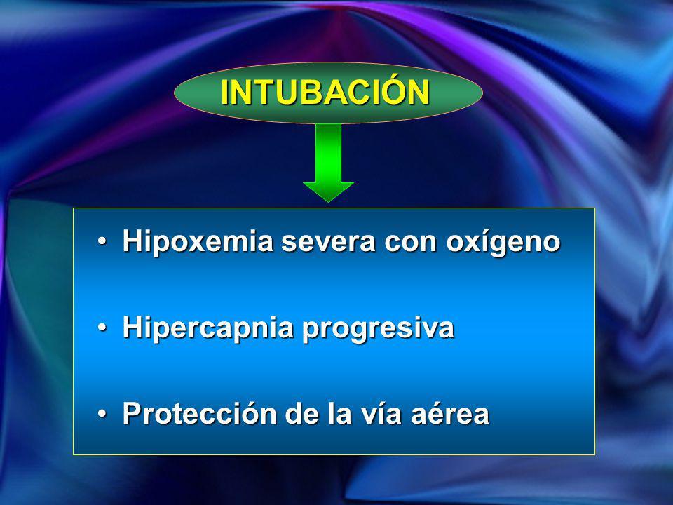 Hipoxemia severa con oxígenoHipoxemia severa con oxígeno Hipercapnia progresivaHipercapnia progresiva Protección de la vía aéreaProtección de la vía a