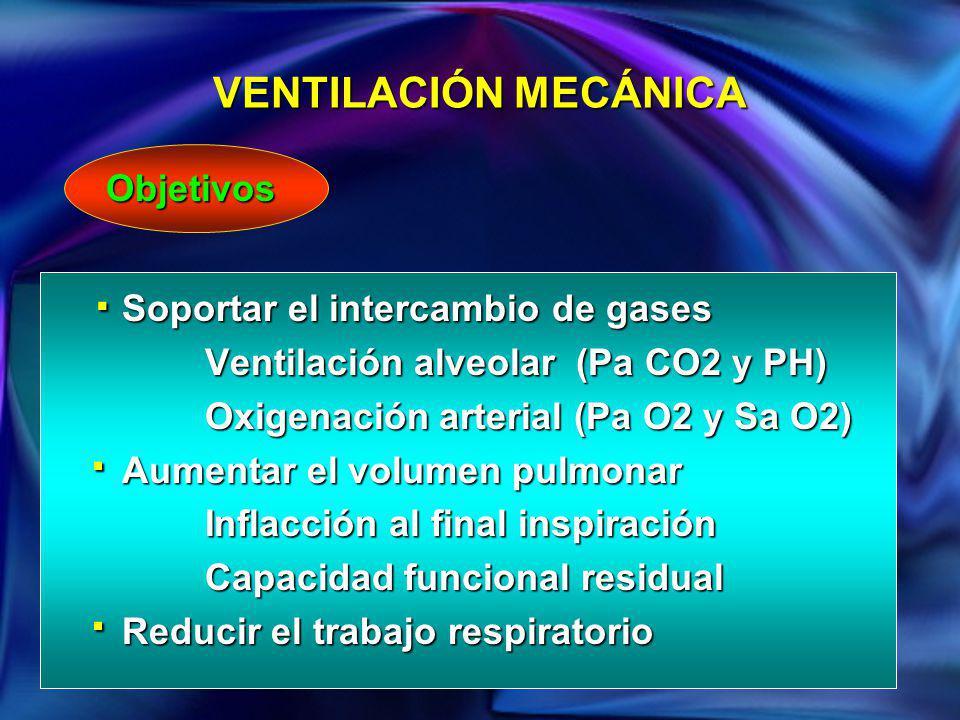 VENTILACIÓN MECÁNICA Soportar el intercambio de gases Ventilación alveolar (Pa CO2 y PH) Ventilación alveolar (Pa CO2 y PH) Oxigenación arterial (Pa O
