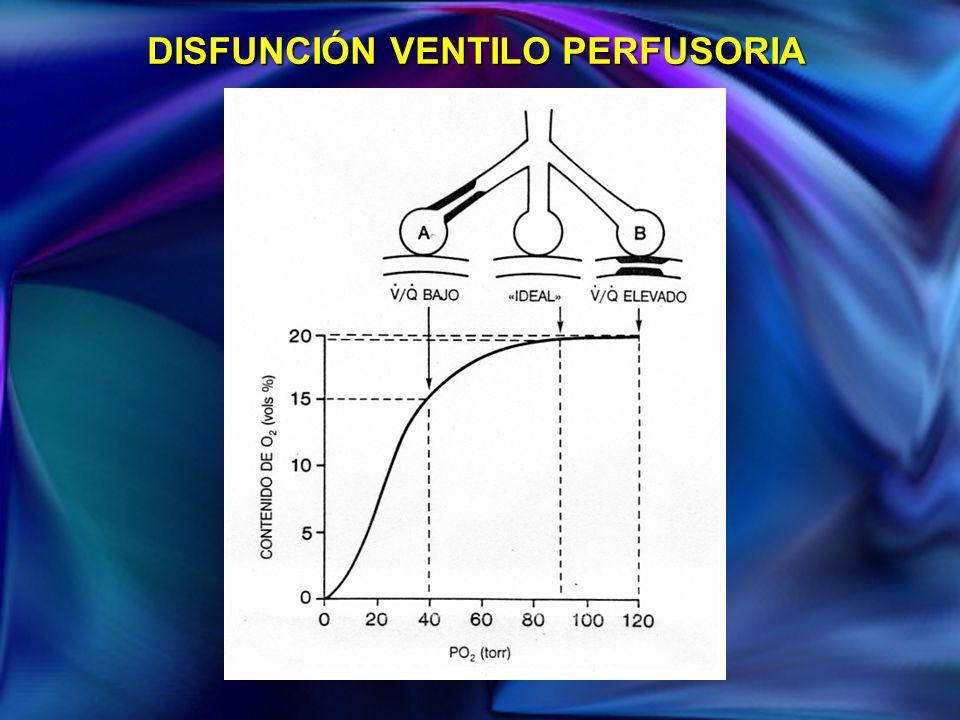 Estímulo Del pulmón ó Cls residentes Inflamación Macrofago alveolar PMN (Leucocitos) los más importantes Integrinas CitocinasQuemotoxinas Interacción Macrofago activado +Linfocitos