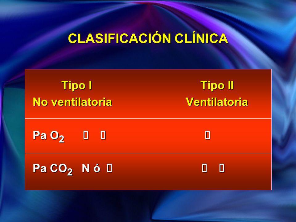 CLASIFICACIÓN CLÍNICA Tipo I Tipo II Tipo I Tipo II No ventilatoria Ventilatoria Pa O 2 Pa O 2 Pa CO 2 N ó