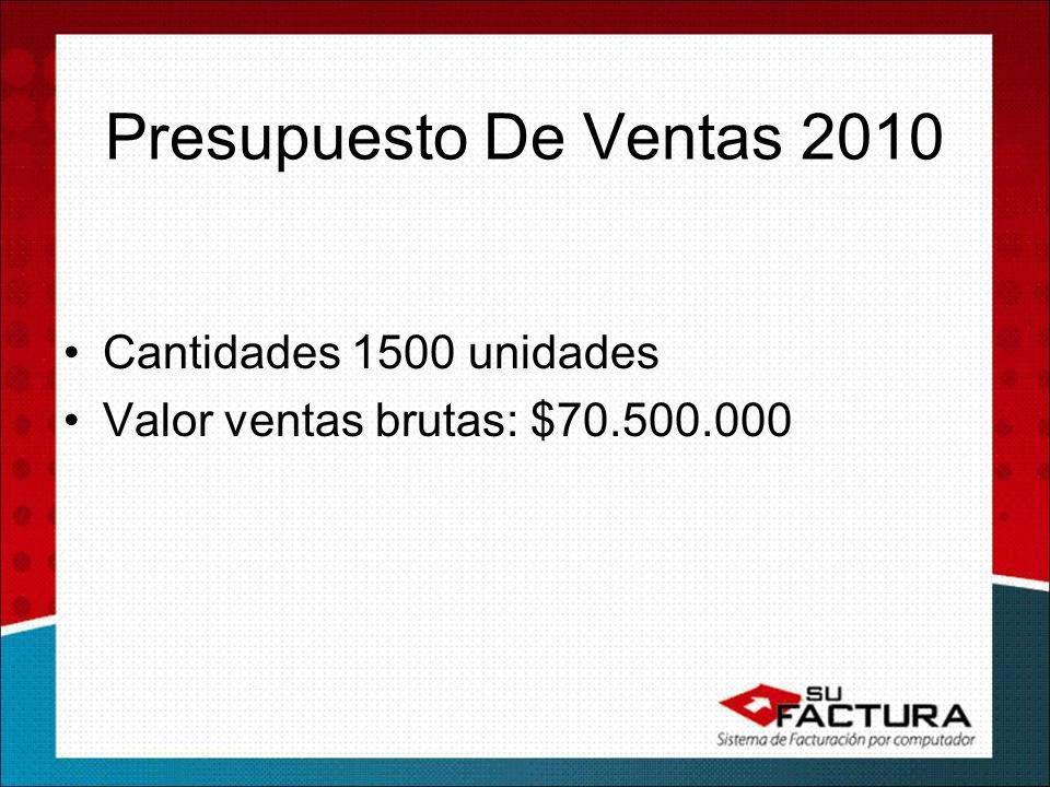 Presupuesto De Ventas 2010 Cantidades 1500 unidades Valor ventas brutas: $70.500.000
