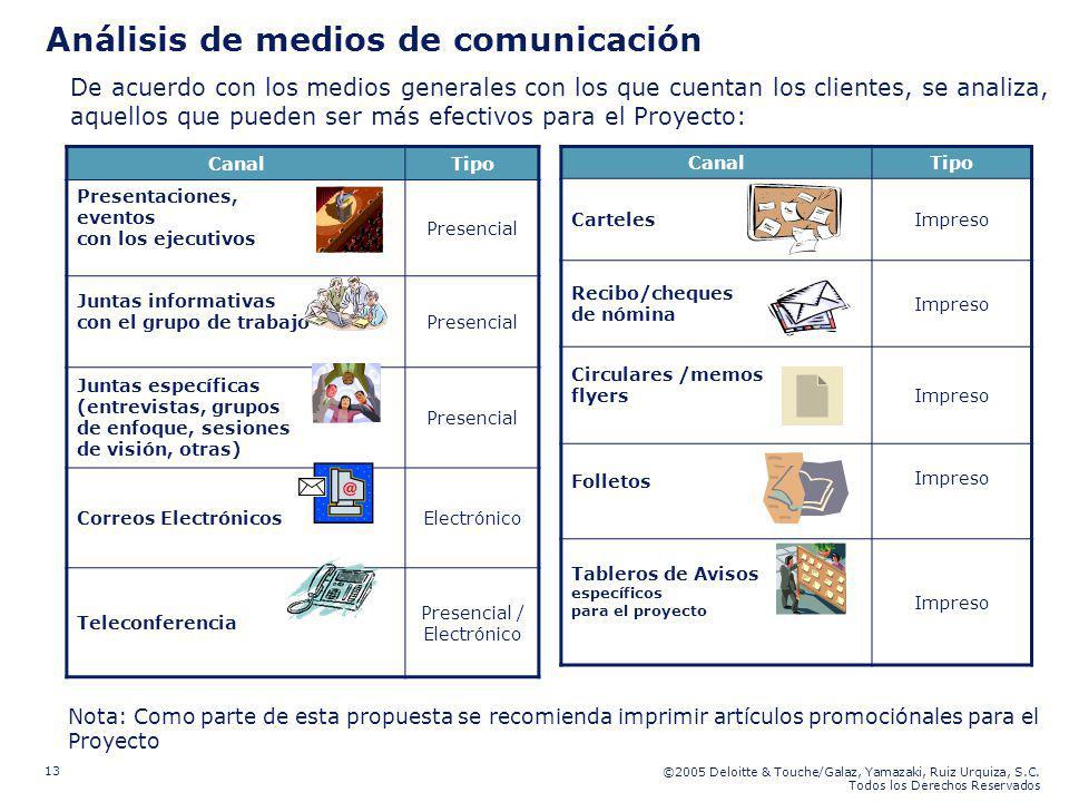 ©2005 Deloitte & Touche/Galaz, Yamazaki, Ruiz Urquiza, S.C. Todos los Derechos Reservados 13 Análisis de medios de comunicación De acuerdo con los med