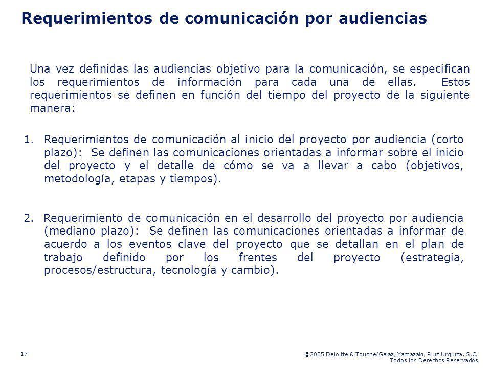 ©2005 Deloitte & Touche/Galaz, Yamazaki, Ruiz Urquiza, S.C. Todos los Derechos Reservados 17 Requerimientos de comunicación por audiencias Una vez def