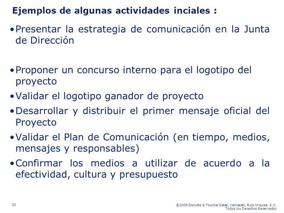 ©2005 Deloitte & Touche/Galaz, Yamazaki, Ruiz Urquiza, S.C. Todos los Derechos Reservados 23 Ejemplos de algunas actividades inciales : Presentar la e