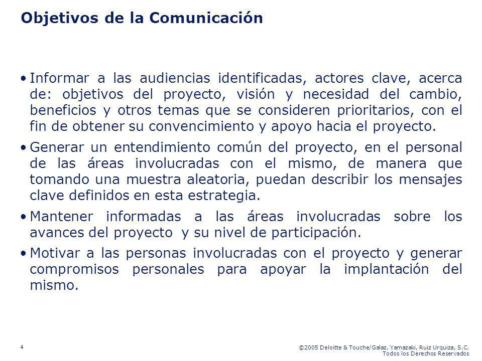 ©2005 Deloitte & Touche/Galaz, Yamazaki, Ruiz Urquiza, S.C. Todos los Derechos Reservados 4 Objetivos de la Comunicación Informar a las audiencias ide