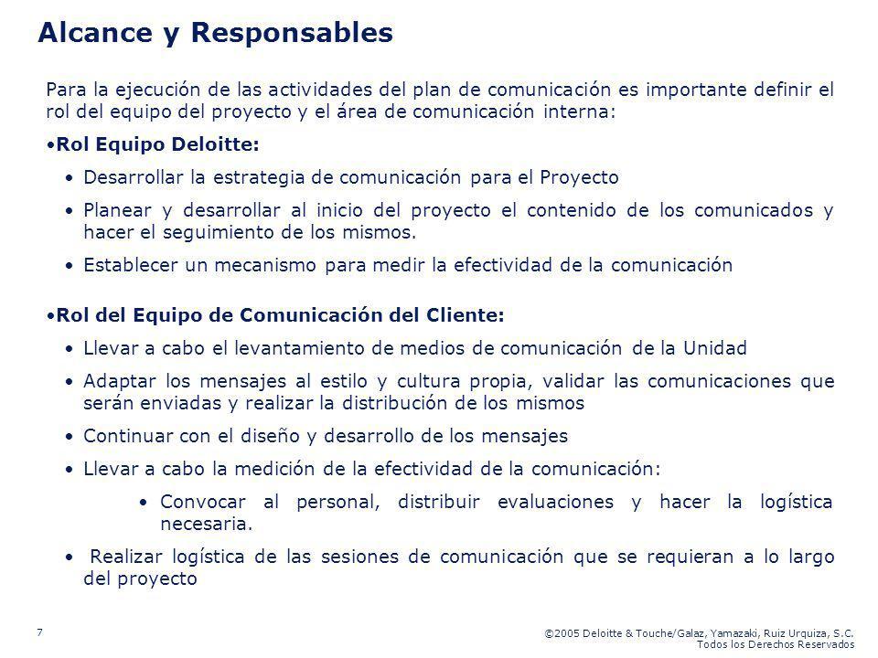 ©2005 Deloitte & Touche/Galaz, Yamazaki, Ruiz Urquiza, S.C. Todos los Derechos Reservados 7 Alcance y Responsables Para la ejecución de las actividade