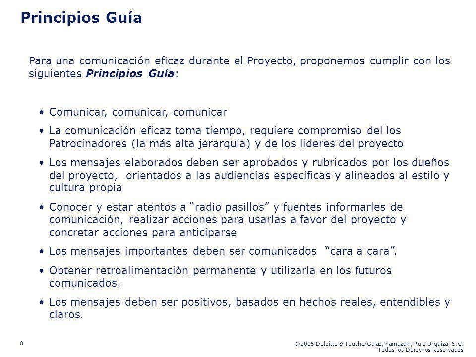 ©2005 Deloitte & Touche/Galaz, Yamazaki, Ruiz Urquiza, S.C. Todos los Derechos Reservados 8 Principios Guía Para una comunicación eficaz durante el Pr