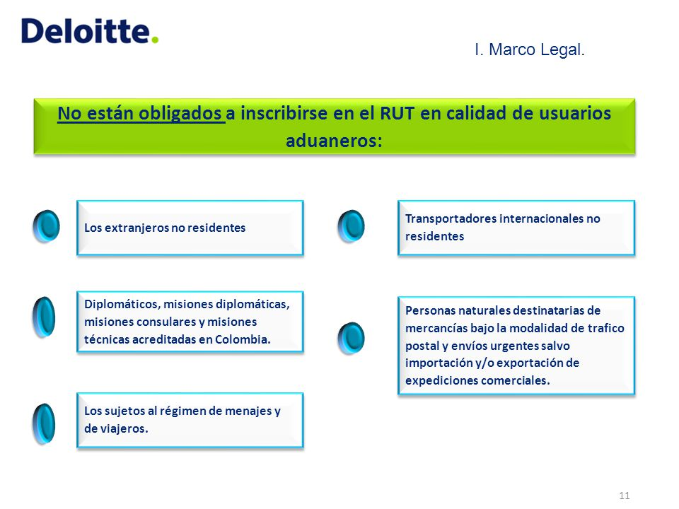 No están obligados a inscribirse en el RUT en calidad de usuarios aduaneros: Los extranjeros no residentes Diplomáticos, misiones diplomáticas, mision
