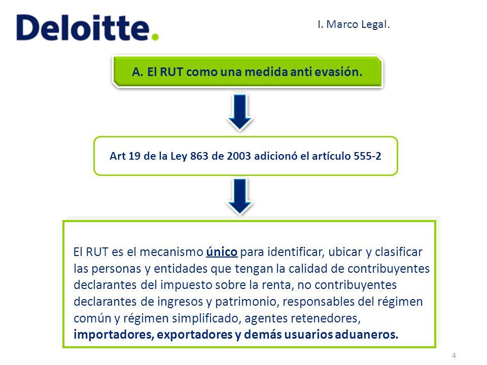 4 A. El RUT como una medida anti evasión. Art 19 de la Ley 863 de 2003 adicionó el artículo 555-2 El RUT es el mecanismo único para identificar, ubica