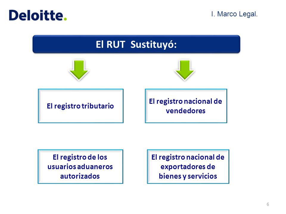 El RUT Sustituyó: El registro tributario El registro nacional de vendedores El registro de los usuarios aduaneros autorizados El registro nacional de