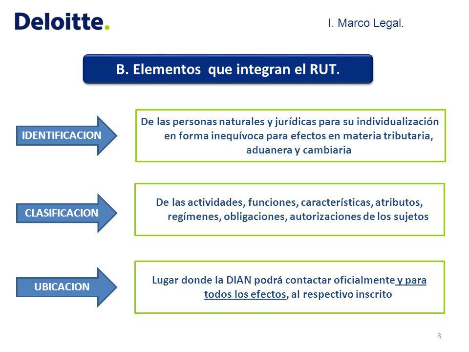 B. Elementos que integran el RUT. De las personas naturales y jurídicas para su individualización en forma inequívoca para efectos en materia tributar