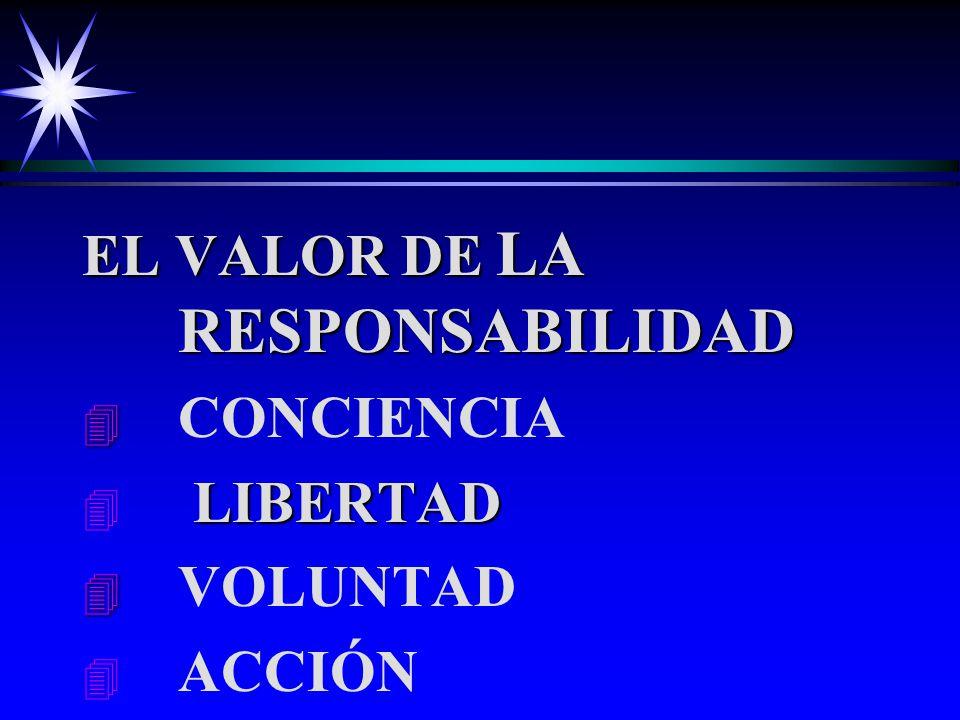 EL VALOR DE LA RESPONSABILIDAD 4 4 CONCIENCIA 4 LIBERTAD 4 4 VOLUNTAD 4 4 ACCIÓN
