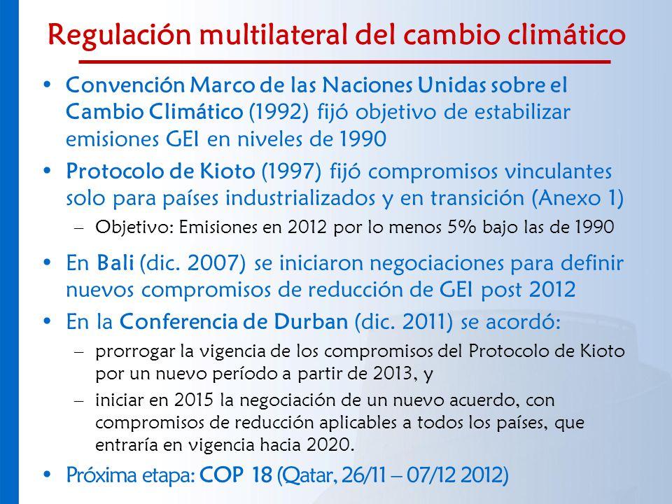 Regulación multilateral del cambio climático Convención Marco de las Naciones Unidas sobre el Cambio Climático (1992) fijó objetivo de estabilizar emi