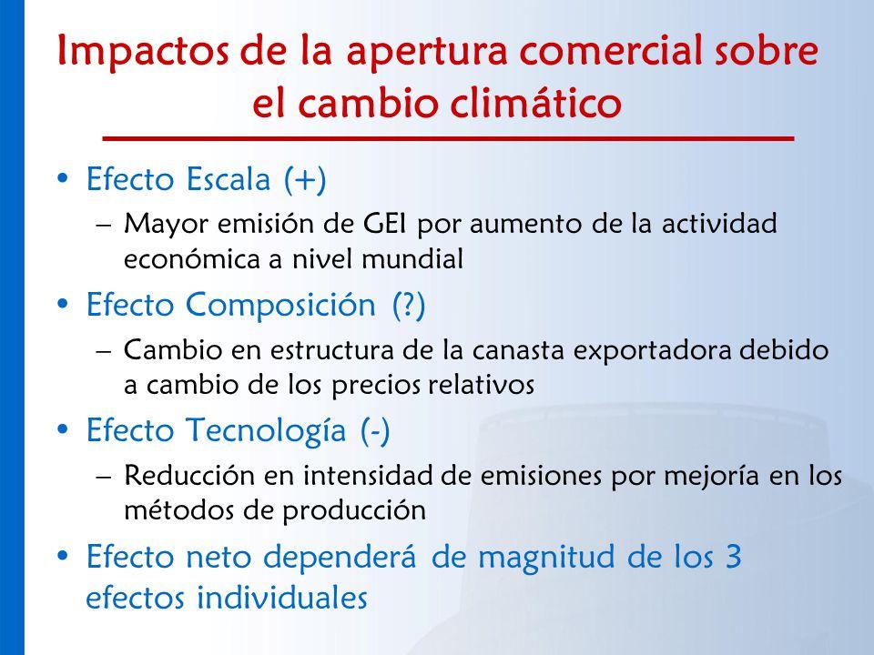 Impactos de la apertura comercial sobre el cambio climático Efecto Escala (+) –Mayor emisión de GEI por aumento de la actividad económica a nivel mund