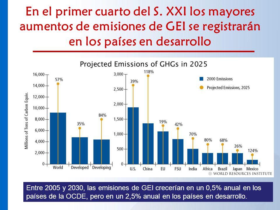 En el primer cuarto del S. XXI los mayores aumentos de emisiones de GEI se registrarán en los países en desarrollo Entre 2005 y 2030, las emisiones de