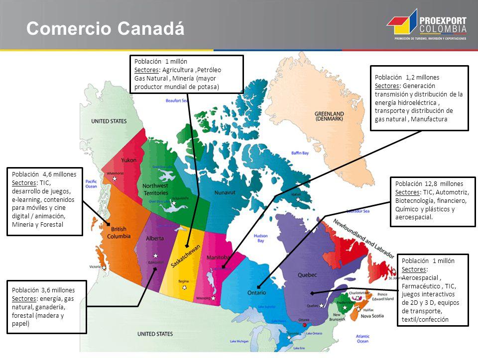 Comercio Canadá Población 3,6 millones Sectores: energía, gas natural, ganadería, forestal (madera y papel) Población 4,6 millones Sectores: TIC, desa