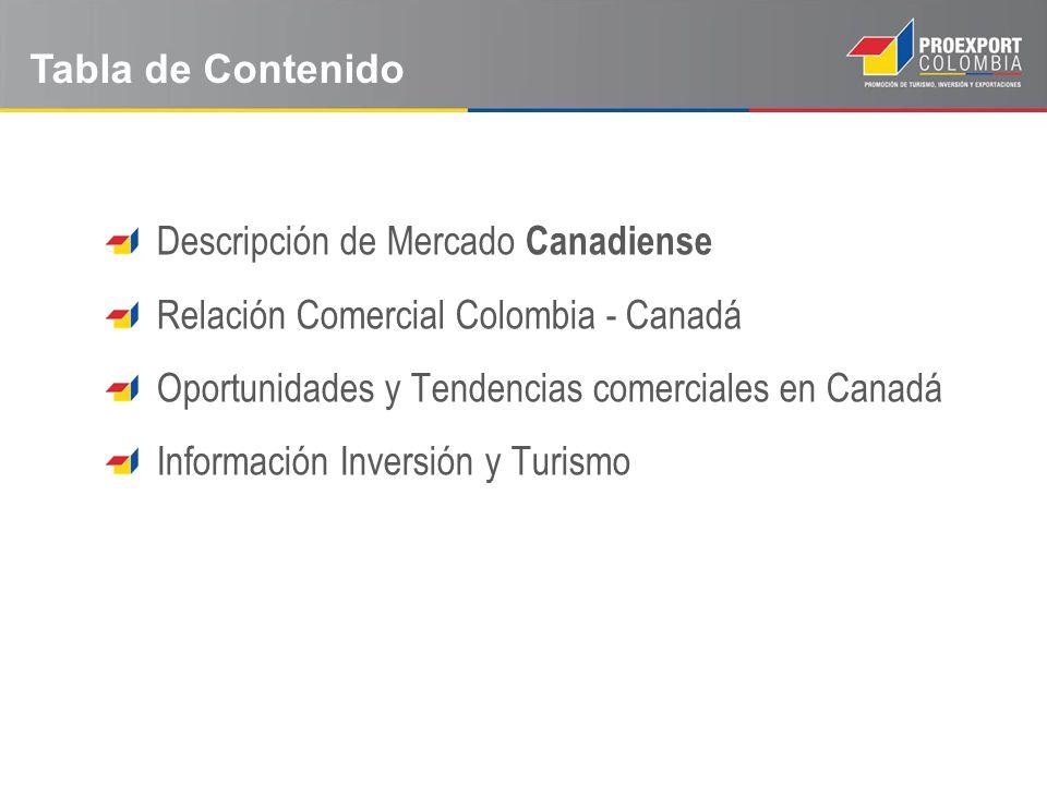 Descripción de Mercado Canadiense Relación Comercial Colombia - Canadá Oportunidades y Tendencias comerciales en Canadá Información Inversión y Turismo Tabla de Contenido