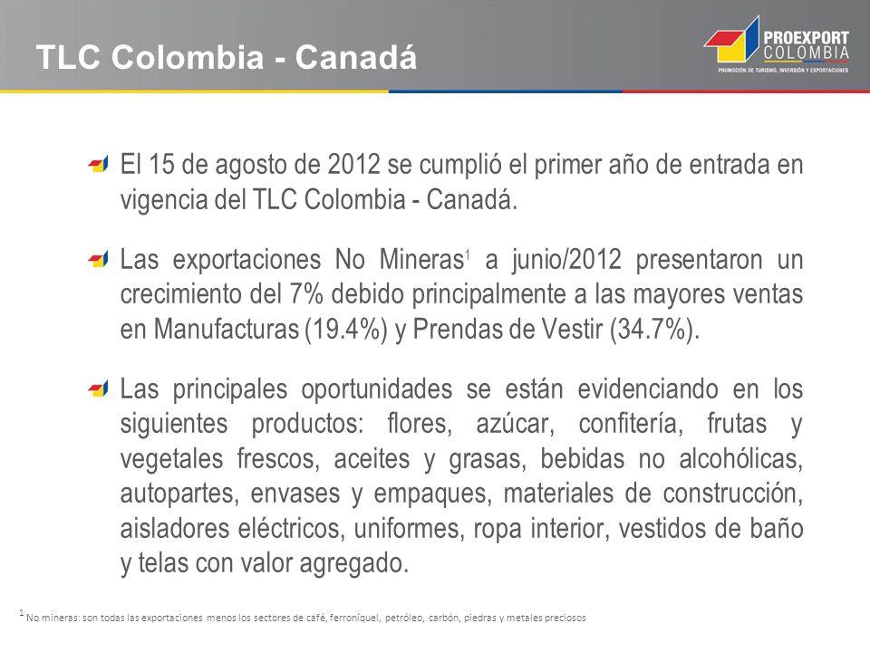 El 15 de agosto de 2012 se cumplió el primer año de entrada en vigencia del TLC Colombia - Canadá. Las exportaciones No Mineras 1 a junio/2012 present