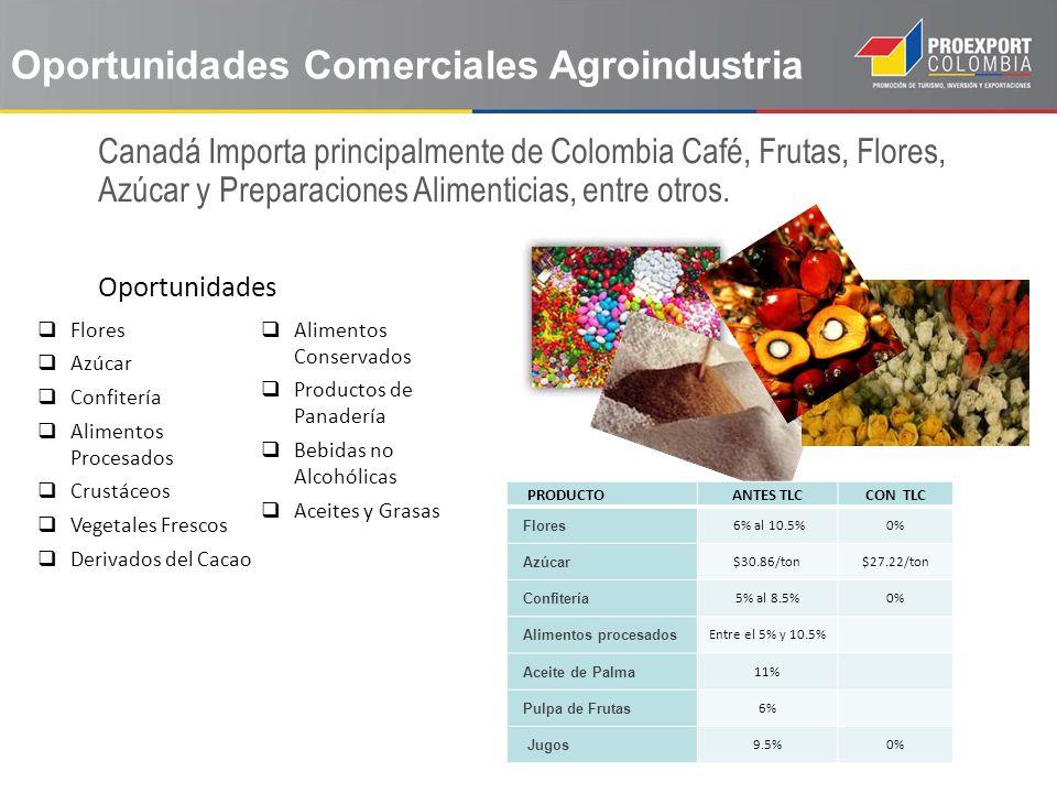 Oportunidades Comerciales Agroindustria Flores Azúcar Confitería Alimentos Procesados Crustáceos Vegetales Frescos Derivados del Cacao Alimentos Conse
