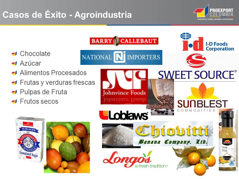 Chocolate Azúcar Alimentos Procesados Frutas y verduras frescas Pulpas de Fruta Frutos secos Casos de Éxito - Agroindustria