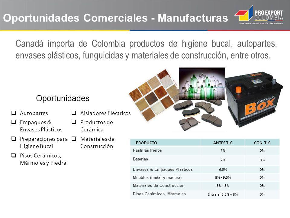 Oportunidades Canadá importa de Colombia productos de higiene bucal, autopartes, envases plásticos, funguicidas y materiales de construcción, entre ot
