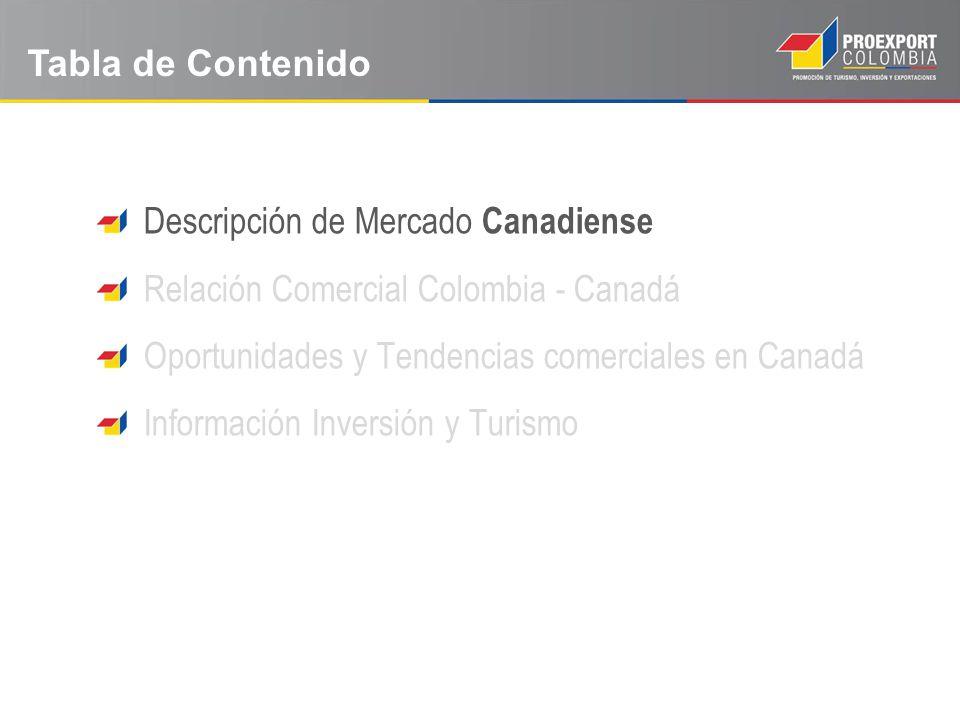 Comercio Canadá Importaciones Totales de Canadá de AL Enero – Diciembre 2010 - 2011 Colombia es el socio comercial No.47 y el QUINTO en América Latina después de Perú (12), Brasil (15), Argentina (25) y Chile (28).