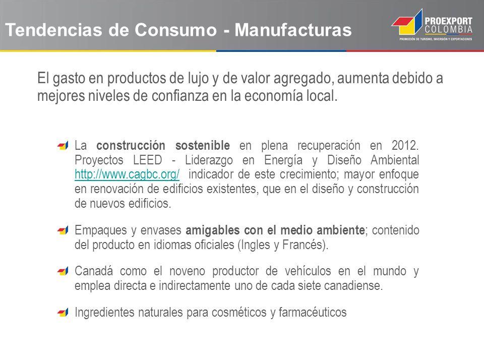 Tendencias de Consumo - Manufacturas La construcción sostenible en plena recuperación en 2012. Proyectos LEED - Liderazgo en Energía y Diseño Ambienta