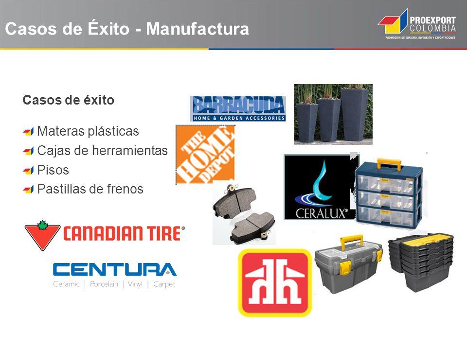 Casos de éxito Materas plásticas Cajas de herramientas Pisos Pastillas de frenos Casos de Éxito - Manufactura