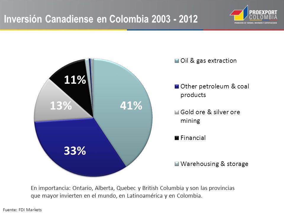 Inversión Canadiense en Colombia 2003 - 2012 En importancia: Ontario, Alberta, Quebec y British Columbia y son las provincias que mayor invierten en e