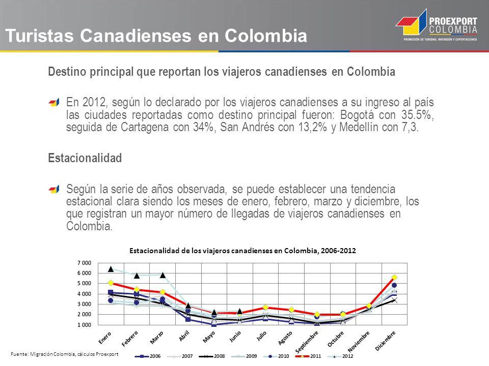 Destino principal que reportan los viajeros canadienses en Colombia En 2012, según lo declarado por los viajeros canadienses a su ingreso al país las