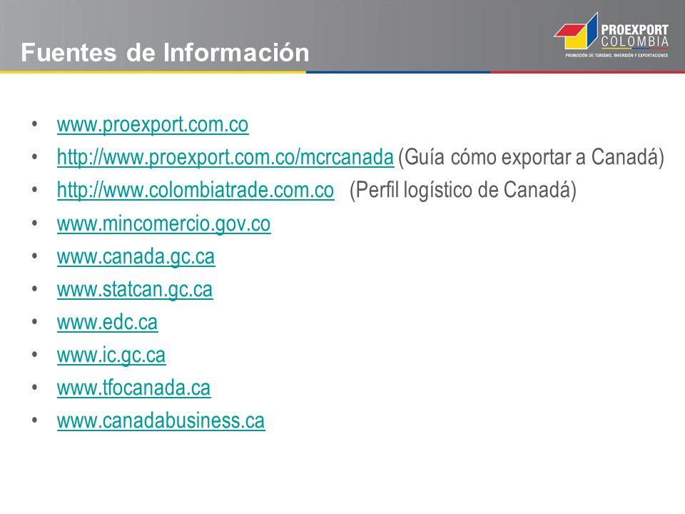 www.proexport.com.co http://www.proexport.com.co/mcrcanada (Guía cómo exportar a Canadá)http://www.proexport.com.co/mcrcanada http://www.colombiatrade