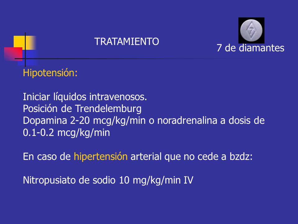 TRATAMIENTO Hipotensión: Iniciar líquidos intravenosos. Posición de Trendelemburg Dopamina 2-20 mcg/kg/min o noradrenalina a dosis de 0.1-0.2 mcg/kg/m