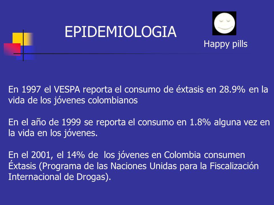 EPIDEMIOLOGIA En 1997 el VESPA reporta el consumo de éxtasis en 28.9% en la vida de los jóvenes colombianos En el año de 1999 se reporta el consumo en