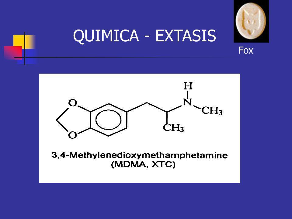PRESENTACIONES Polvo Tabletas Cápsulas 50-150 mg Adulterantes: MDA (EVA), cafeína, ketamina, anfetaminas acetaminofén, mescalina.