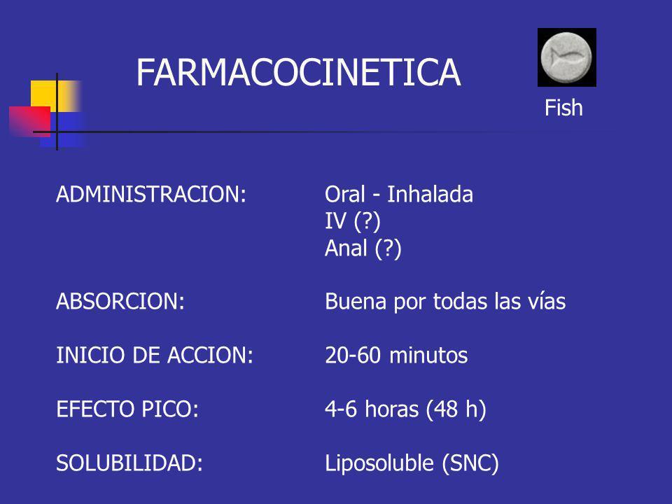 FARMACOCINETICA ADMINISTRACION: Oral - Inhalada IV (?) Anal (?) ABSORCION: Buena por todas las vías INICIO DE ACCION:20-60 minutos EFECTO PICO: 4-6 ho